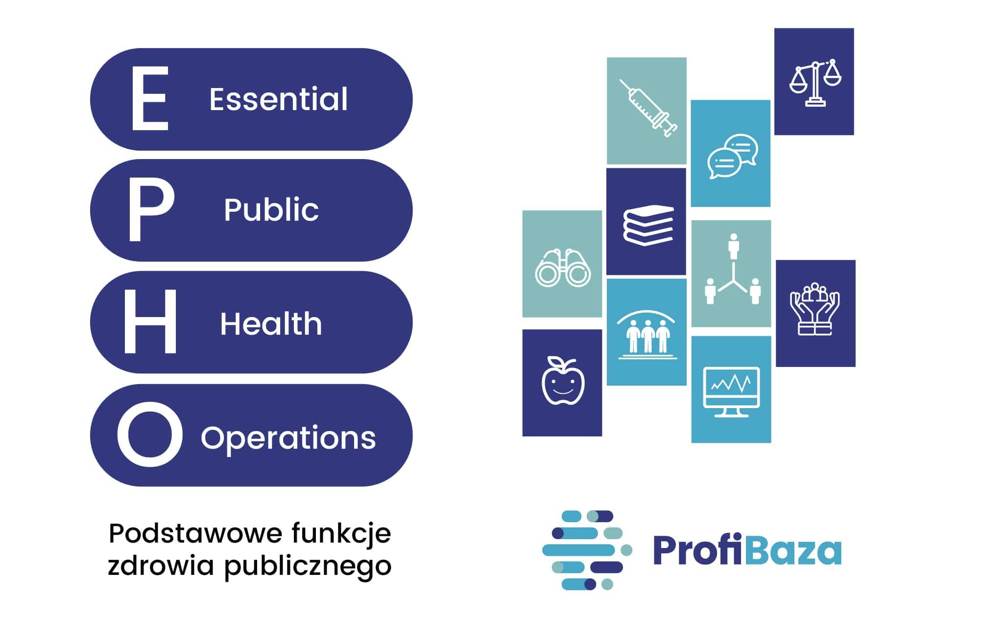 Podstawowe funkcje zdrowia publicznego (Essential Public Health Operations, EPHOs) – wprowadzenie