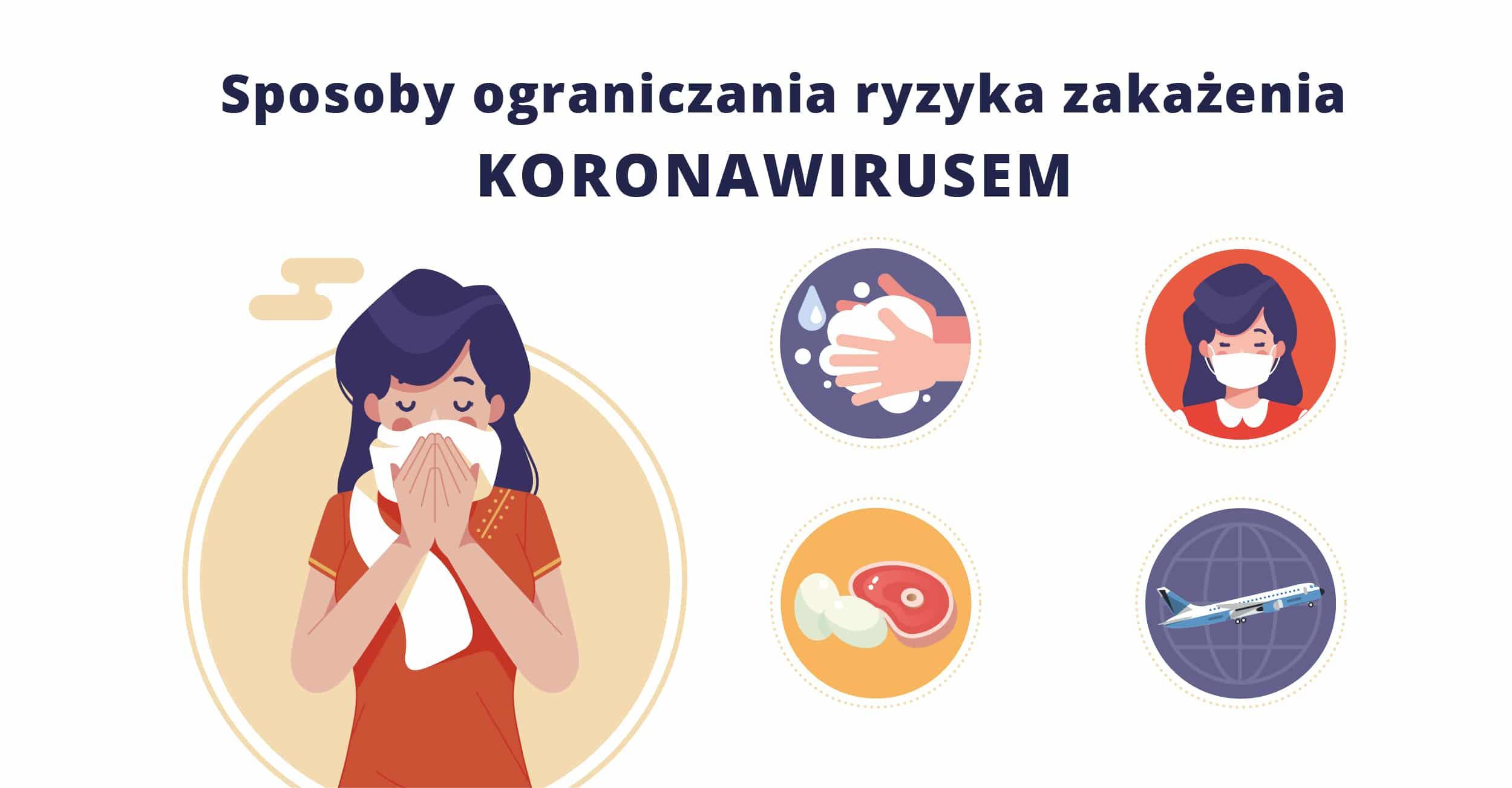 Sposoby ograniczania ryzyka zakażenia koronawirusem – plakat do pobrania